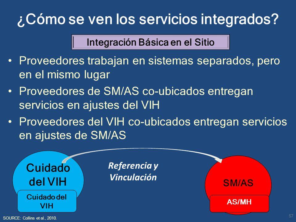 Proveedores trabajan en sistemas separados, pero en el mismo lugar Proveedores de SM/AS co-ubicados entregan servicios en ajustes del VIH Proveedores