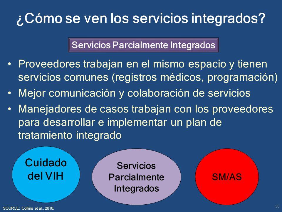 Proveedores trabajan en el mismo espacio y tienen servicios comunes (registros médicos, programación) Mejor comunicación y colaboración de servicios M
