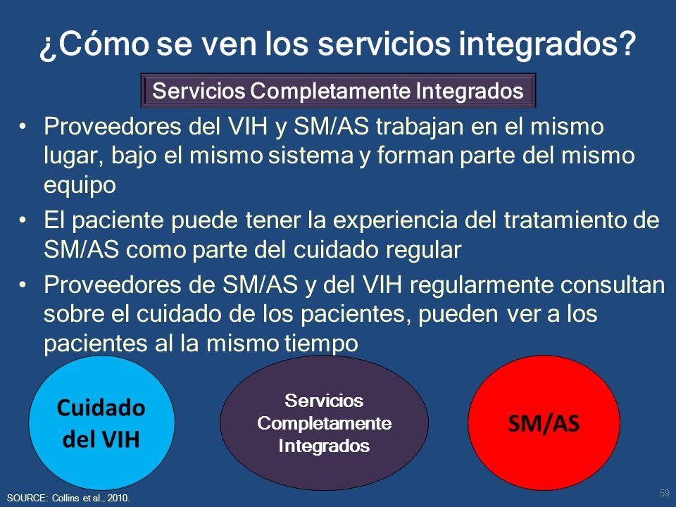Proveedores del VIH y SM/AS trabajan en el mismo lugar, bajo el mismo sistema y forman parte del mismo equipo El paciente puede tener la experiencia d