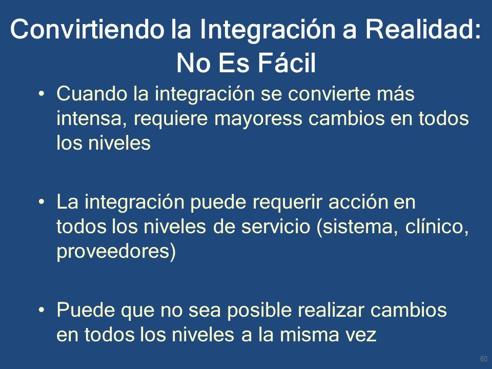 Convirtiendo la Integración a Realidad: No Es Fácil Cuando la integración se convierte más intensa, requiere mayoress cambios en todos los niveles La