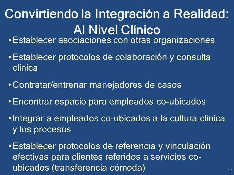 Establecer asociaciones con otras organizaciones Establecer protocolos de colaboración y consulta clínica Contratar/entrenar manejadores de casos Enco