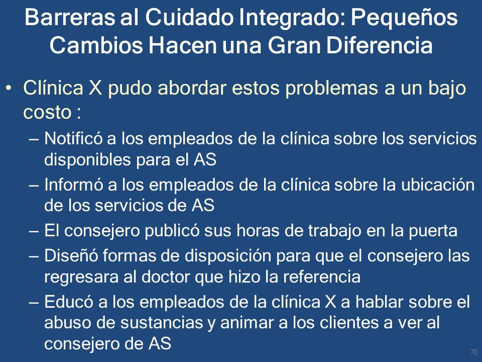 Clínica X pudo abordar estos problemas a un bajo costo : – Notificó a los empleados de la clínica sobre los servicios disponibles para el AS – Informó