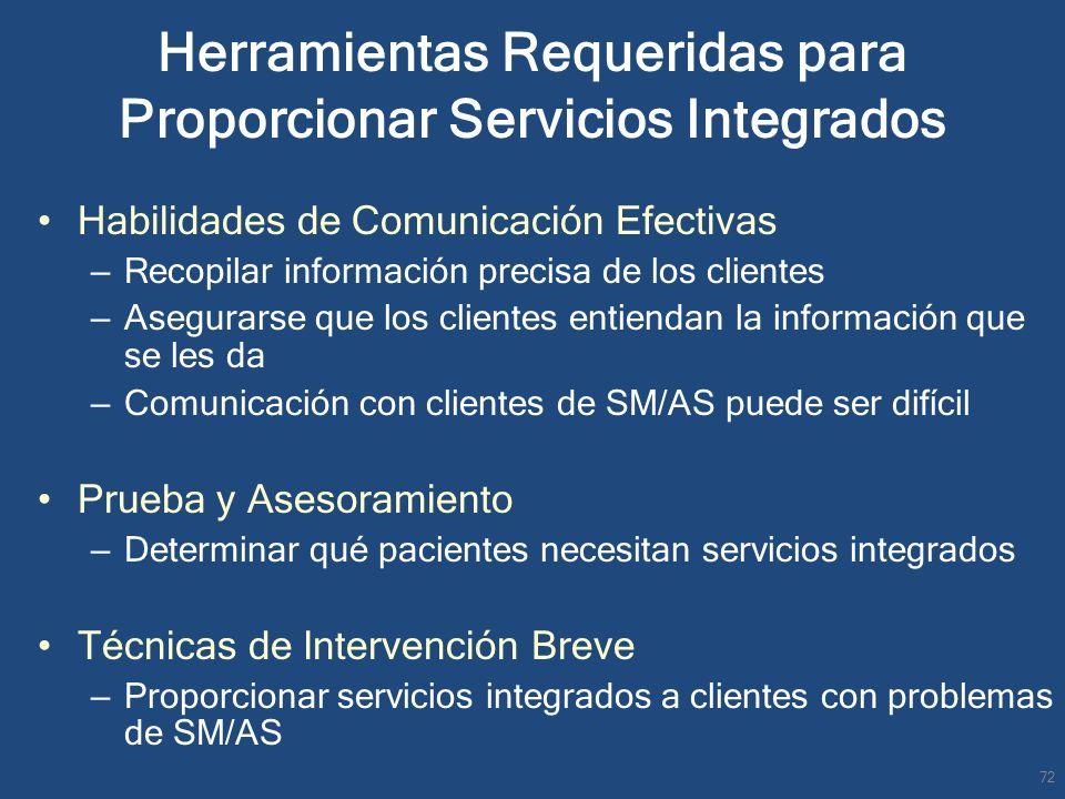 Herramientas Requeridas para Proporcionar Servicios Integrados Habilidades de Comunicación Efectivas – Recopilar información precisa de los clientes –