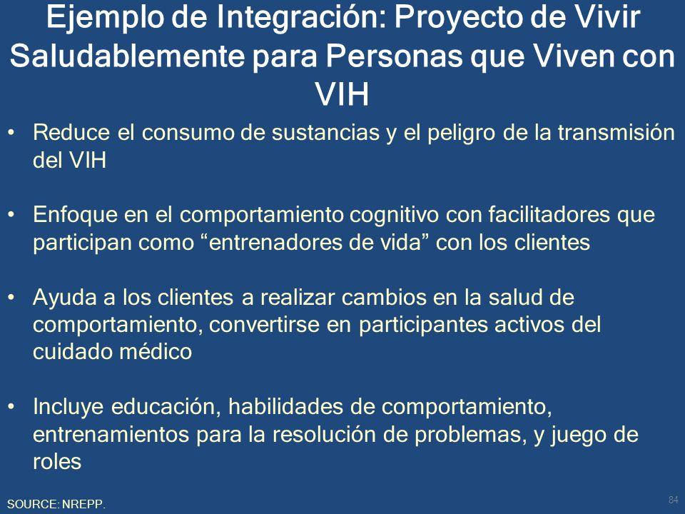 Ejemplo de Integración: Proyecto de Vivir Saludablemente para Personas que Viven con VIH Reduce el consumo de sustancias y el peligro de la transmisió