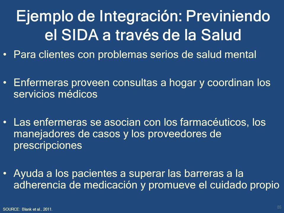 Ejemplo de Integración: Previniendo el SIDA a través de la Salud Para clientes con problemas serios de salud mental Enfermeras proveen consultas a hog
