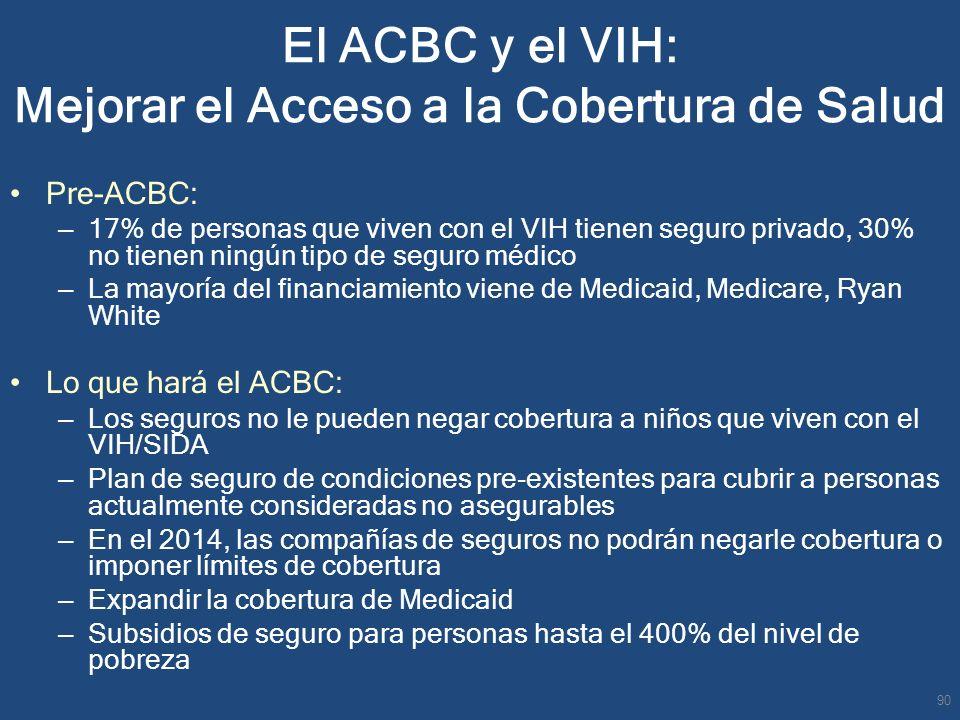 El ACBC y el VIH: Mejorar el Acceso a la Cobertura de Salud Pre-ACBC: – 17% de personas que viven con el VIH tienen seguro privado, 30% no tienen ning