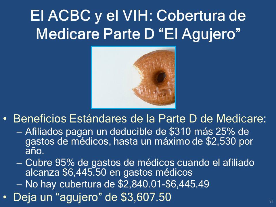 El ACBC y el VIH: Cobertura de Medicare Parte D El Agujero Beneficios Estándares de la Parte D de Medicare: – Afiliados pagan un deducible de $310 más
