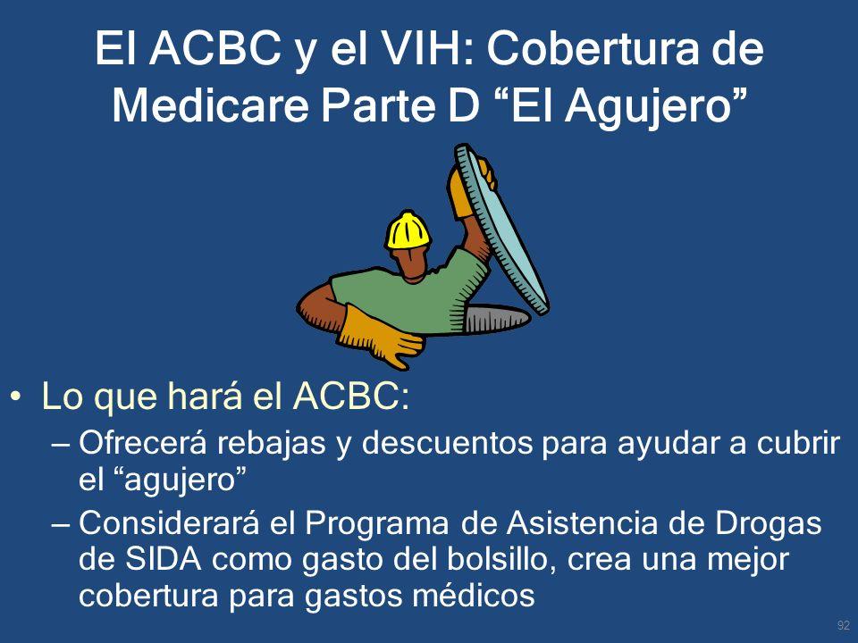 Lo que hará el ACBC: – Ofrecerá rebajas y descuentos para ayudar a cubrir el agujero – Considerará el Programa de Asistencia de Drogas de SIDA como ga