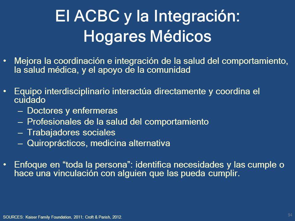Mejora la coordinación e integración de la salud del comportamiento, la salud médica, y el apoyo de la comunidad Equipo interdisciplinario interactúa