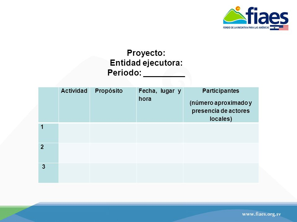 Actividad Propósito Fecha, lugar y hora Participantes (número aproximado y presencia de actores locales) 1 2 3 Proyecto: Entidad ejecutora: Periodo: _________