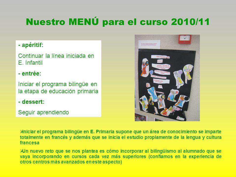 Nuestro MENÚ para el curso 2010/11 - apéritif: Continuar la línea iniciada en E.