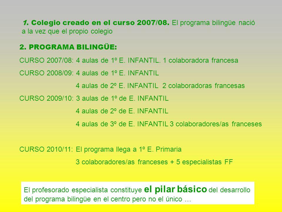 1. Colegio creado en el curso 2007/08.