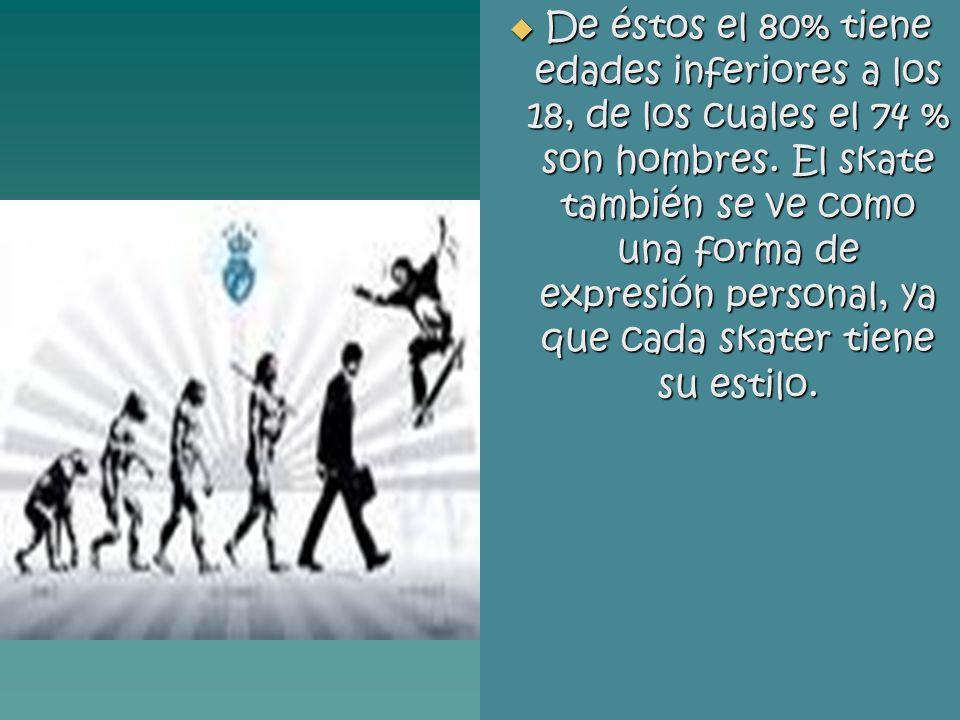 De éstos el 80% tiene edades inferiores a los 18, de los cuales el 74 % son hombres. El skate también se ve como una forma de expresión personal, ya q