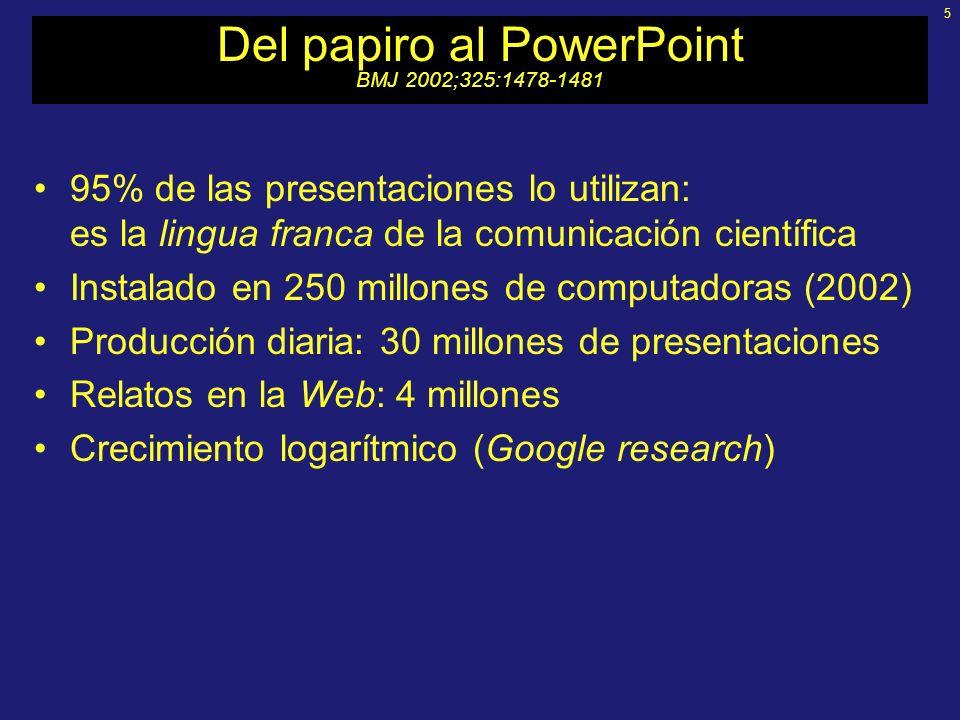5 Del papiro al PowerPoint BMJ 2002;325:1478-1481 95% de las presentaciones lo utilizan: es la lingua franca de la comunicación científica Instalado en 250 millones de computadoras (2002) Producción diaria: 30 millones de presentaciones Relatos en la Web: 4 millones Crecimiento logarítmico (Google research)