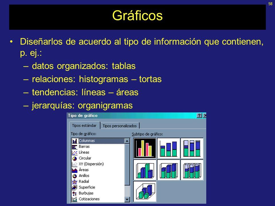 57 Inclusión de gráficos Los gráficos pueden realizarse en PowerPoint o ser importados desde otros programas (Excel, Stat, etc.). Deben ser claros, de
