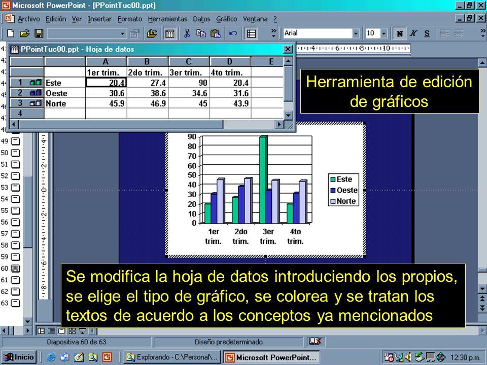 58 Gráficos Diseñarlos de acuerdo al tipo de información que contienen, p. ej.: –datos organizados: tablas –relaciones: histogramas – tortas –tendenci