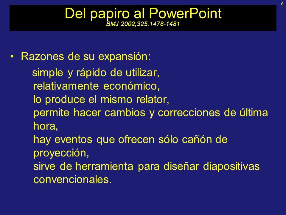5 Del papiro al PowerPoint BMJ 2002;325:1478-1481 95% de las presentaciones lo utilizan: es la lingua franca de la comunicación científica Instalado e