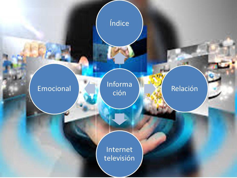 Informa ción ÍndiceRelación Internet televisión Emocional