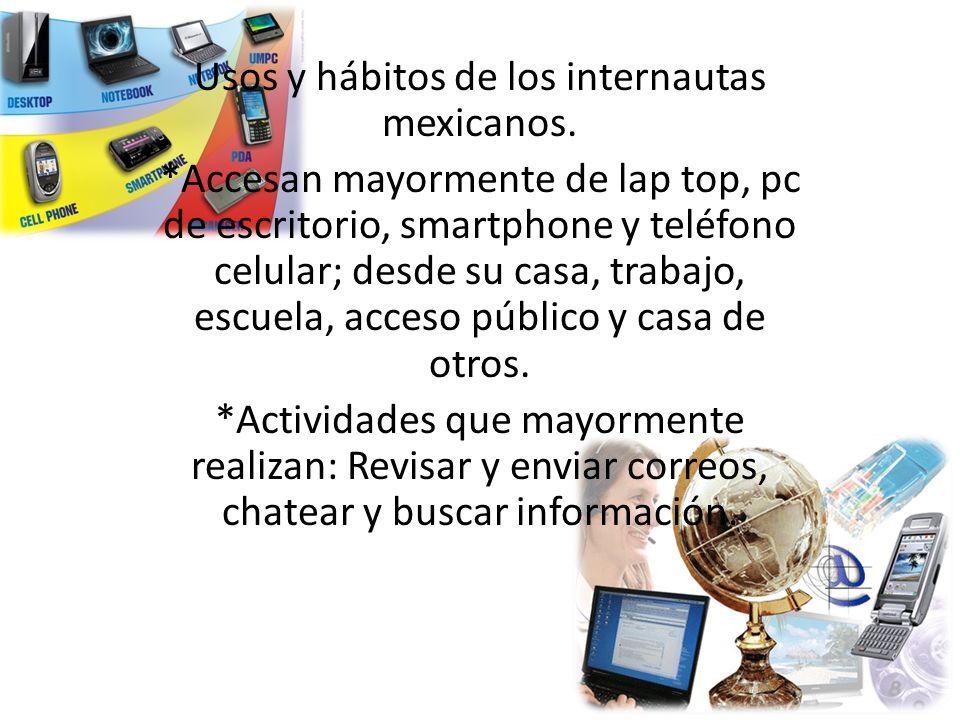 Usos y hábitos de los internautas mexicanos.