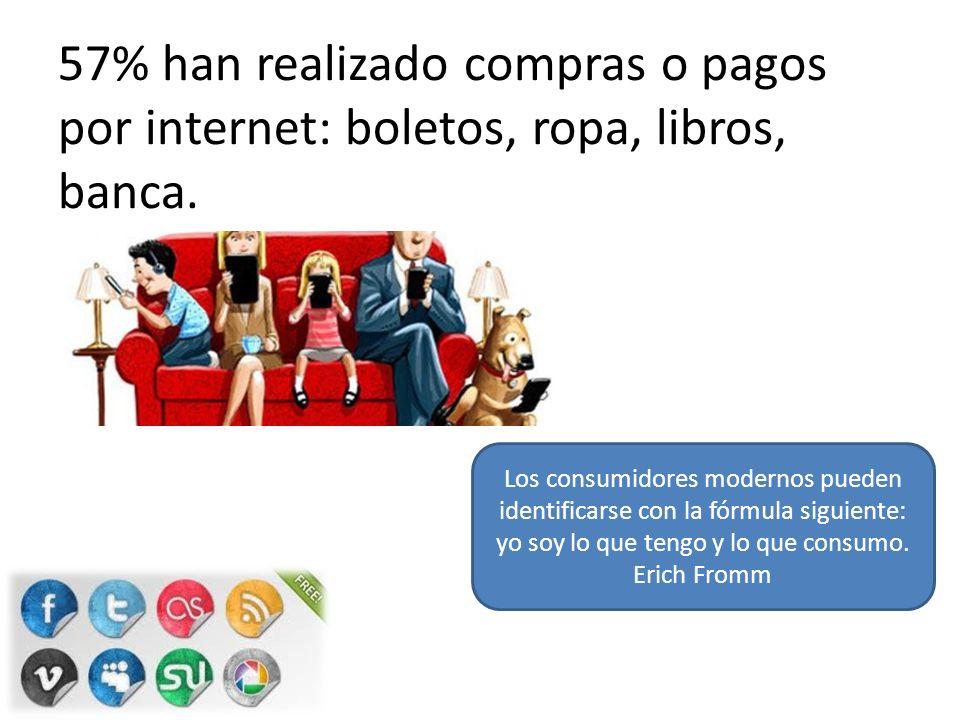 57% han realizado compras o pagos por internet: boletos, ropa, libros, banca.