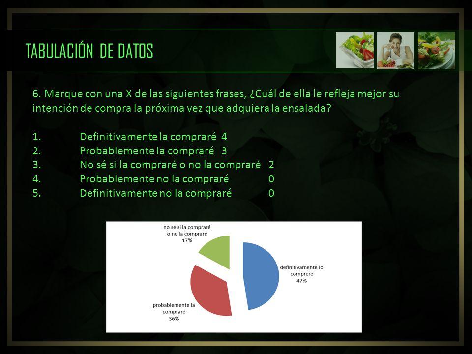 TABULACIÓN DE DATOS 6.