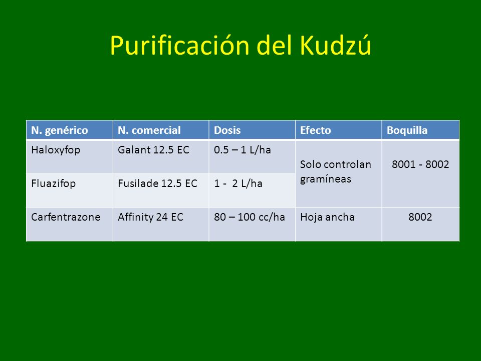 Purificación del Kudzú N. genéricoN. comercialDosisEfectoBoquilla HaloxyfopGalant 12.5 EC0.5 – 1 L/ha Solo controlan gramíneas 8001 - 8002 FluazifopFu