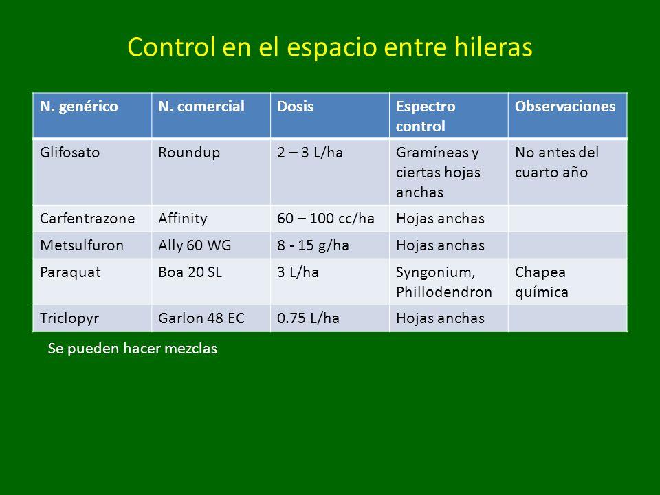Control en el espacio entre hileras N. genéricoN. comercialDosisEspectro control Observaciones GlifosatoRoundup2 – 3 L/haGramíneas y ciertas hojas anc