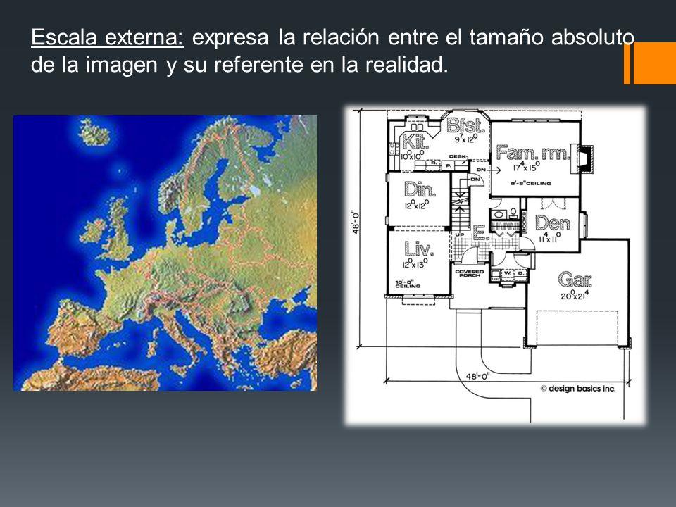 Escala interna: que implica una relación entre el tamaño de un objeto representado en la imagen y el tamaño global del cuadro de la epresentación.