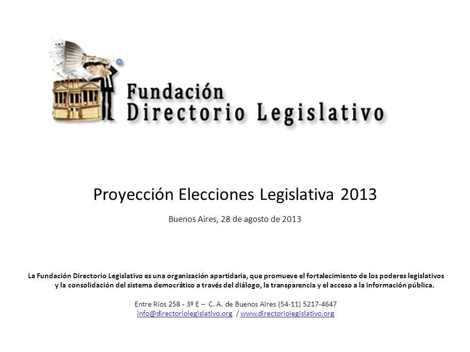 Proyección Elecciones Legislativa 2013 Buenos Aires, 28 de agosto de 2013 La Fundación Directorio Legislativo es una organización apartidaria, que promueve el fortalecimiento de los poderes legislativos y la consolidación del sistema democrático a través del diálogo, la transparencia y el acceso a la información pública.