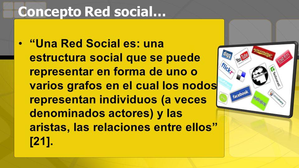 Una Red Social es: una estructura social que se puede representar en forma de uno o varios grafos en el cual los nodos representan individuos (a veces denominados actores) y las aristas, las relaciones entre ellos [21].