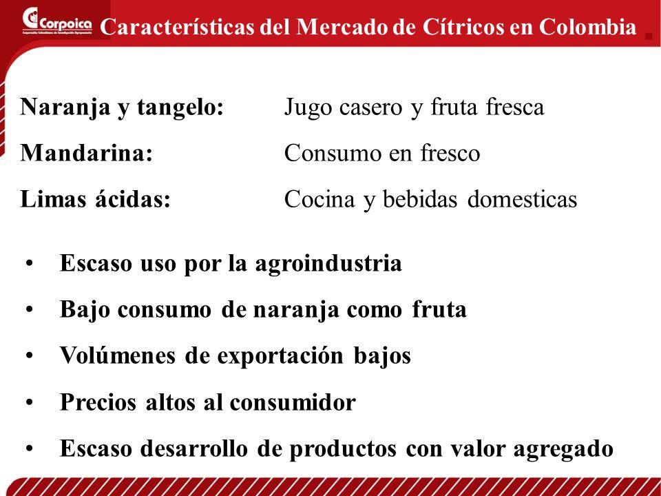 Características del Mercado de Cítricos en Colombia Naranja y tangelo: Jugo casero y fruta fresca Mandarina: Consumo en fresco Limas ácidas: Cocina y