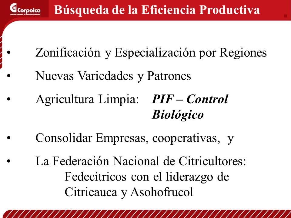 Búsqueda de la Eficiencia Productiva Zonificación y Especialización por Regiones Nuevas Variedades y Patrones Agricultura Limpia: PIF – Control Biológ
