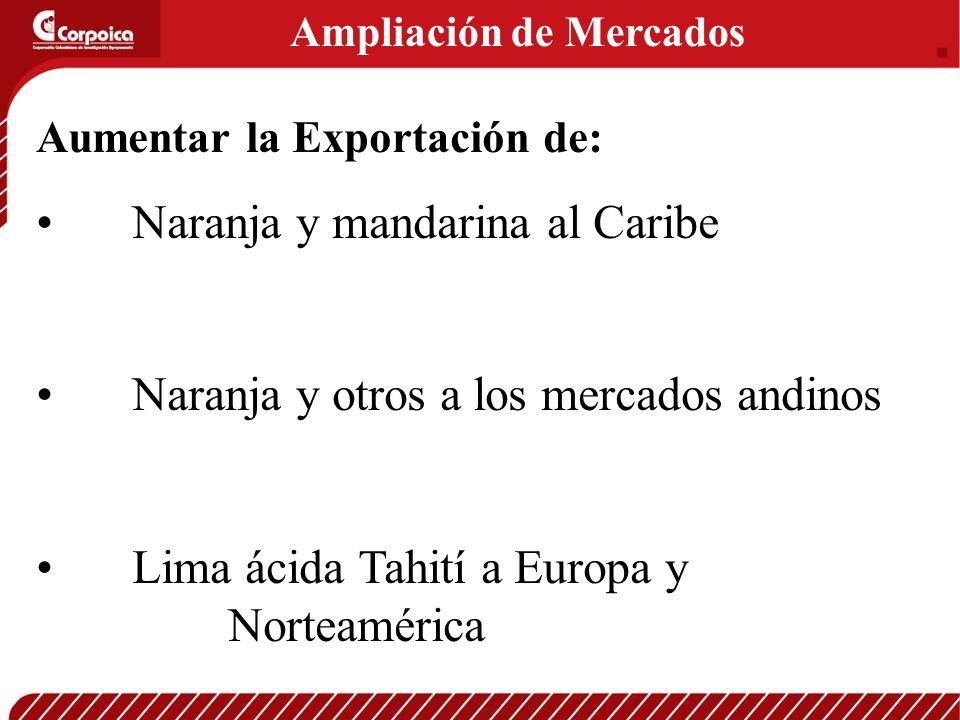 Ampliación de Mercados Aumentar la Exportación de: Naranja y mandarina al Caribe Naranja y otros a los mercados andinos Lima ácida Tahití a Europa y N