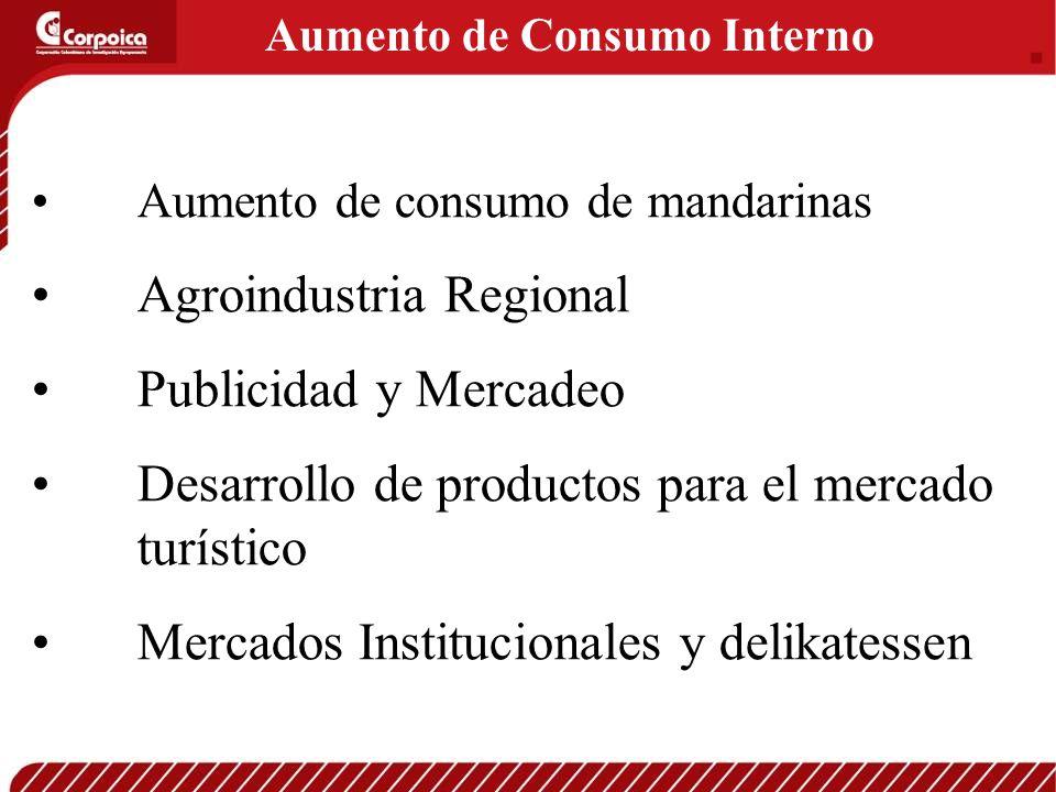Aumento de consumo de mandarinas Agroindustria Regional Publicidad y Mercadeo Desarrollo de productos para el mercado turístico Mercados Institucional