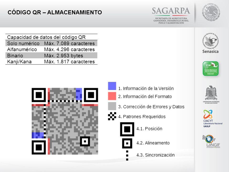 CÓDIGO QR – ALMACENAMIENTO Capacidad de datos del código QR Solo numéricoMáx. 7.089 caracteres AlfanuméricoMáx. 4.296 caracteres BinarioMáx. 2.953 byt