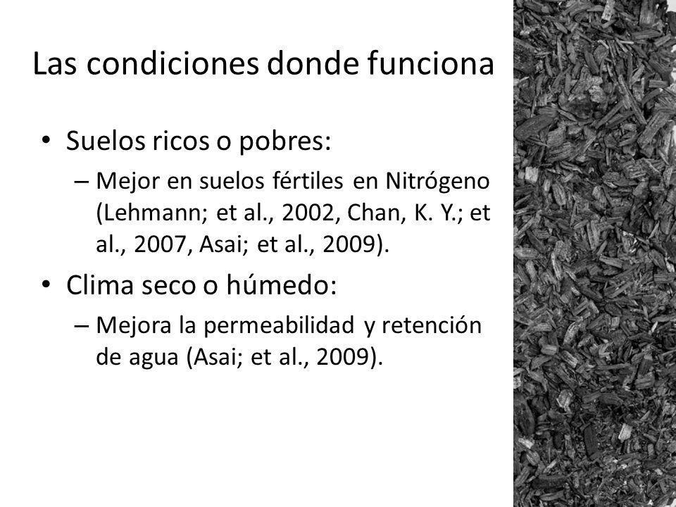 Las condiciones donde funciona Suelos ricos o pobres: – Mejor en suelos fértiles en Nitrógeno (Lehmann; et al., 2002, Chan, K. Y.; et al., 2007, Asai;