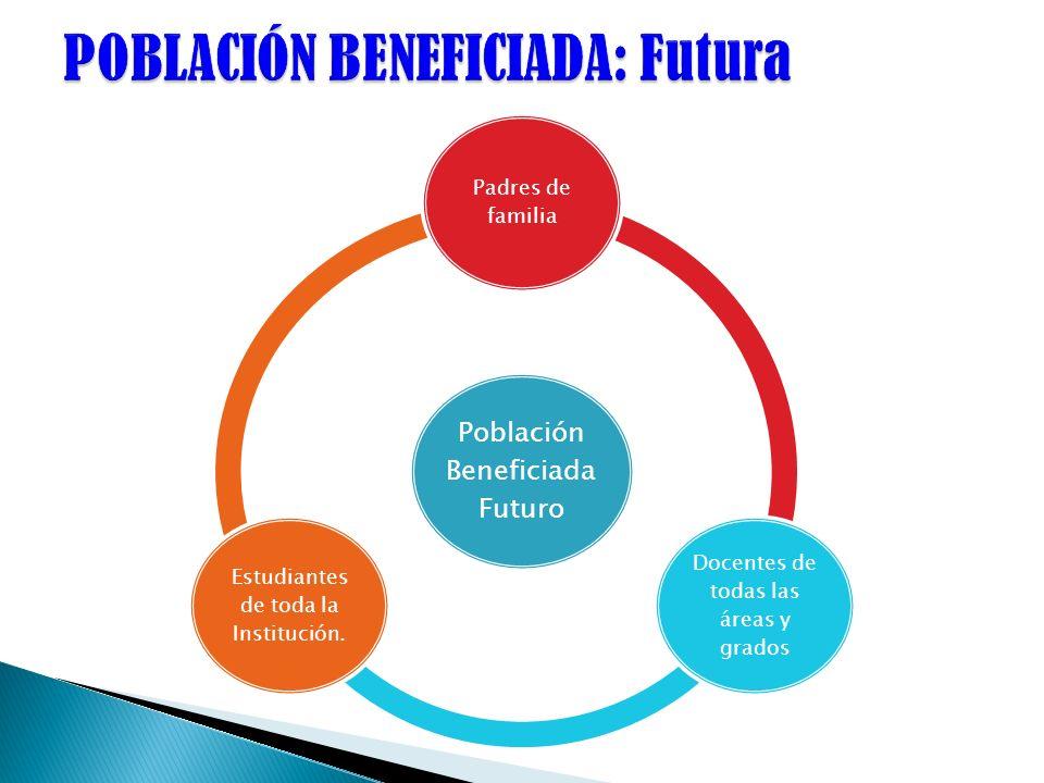 Población Beneficiad a Futuro Padres de familia Docentes de todas las áreas y grados Estudiantes de toda la Institución.