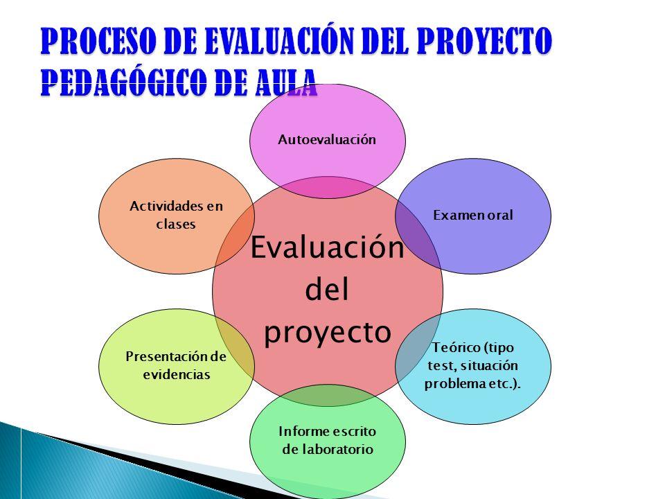 Evaluación del proyecto AutoevaluaciónExamen oral Teórico (tipo test, situación problema etc.). Informe escrito de laboratorio Presentación de evidenc