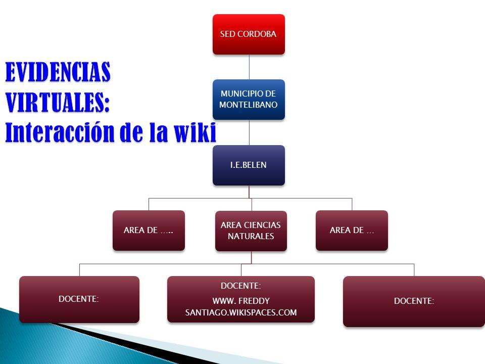 SED CORDOBA MUNICIPIO DE MONTELIBANO I.E.BELENAREA DE ….. AREA CIENCIAS NATURALES DOCENTE: WWW. FREDDY SANTIAGO.WIKISPACES.COM DOCENTE: AREA DE …