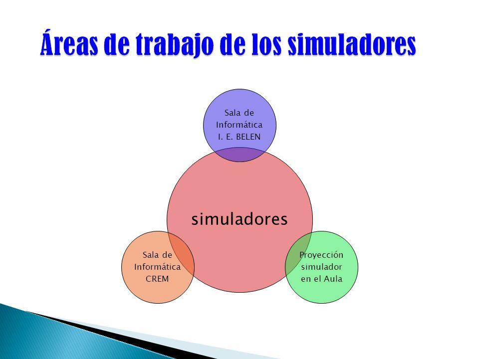 simuladores Sala de Informática I. E. BELEN Proyección simulador en el Aula Sala de Informática CREM