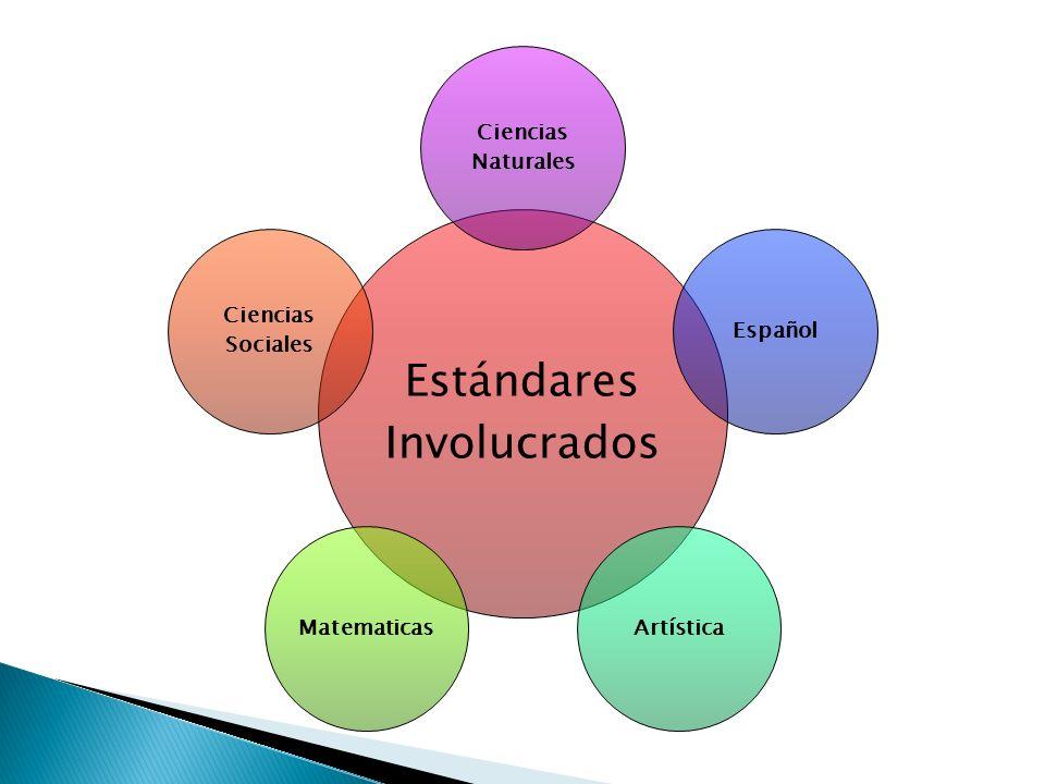 Estándares Involucrados Ciencias Naturales EspañolArtísticaMatematicas Ciencias Sociales