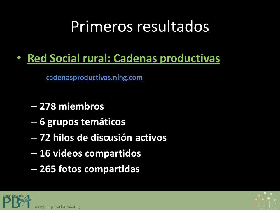 www.corporacionpba.org Primeros resultados Red Social rural: Cadenas productivas: http:// cadenasproductivas.ning.com – 278 miembros – 6 grupos temáticos – 72 hilos de discusión activos – 16 videos compartidos – 265 fotos compartidas