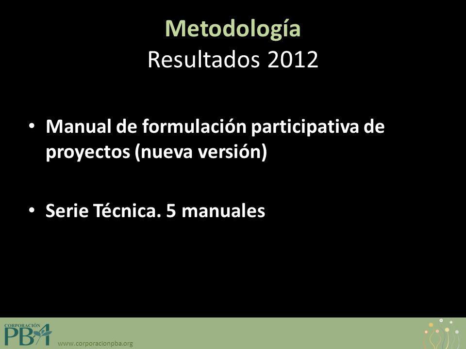 www.corporacionpba.org Metodología Resultados 2012 Manual de formulación participativa de proyectos (nueva versión) Serie Técnica. 5 manuales