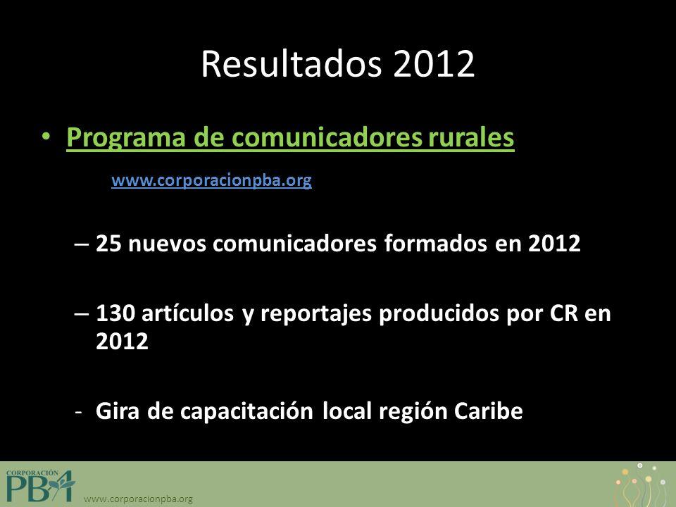 www.corporacionpba.org Resultados 2012 Programa de comunicadores rurales: http:// www.corporacionpba.org – 25 nuevos comunicadores formados en 2012 – 130 artículos y reportajes producidos por CR en 2012 -Gira de capacitación local región Caribe