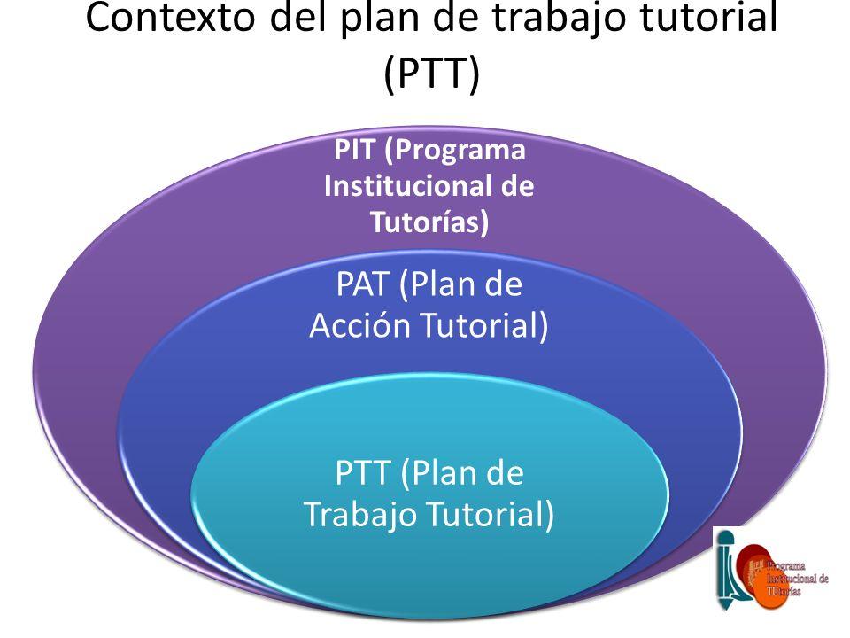 Contexto del plan de trabajo tutorial (PTT) PIT (Programa Institucional de Tutorías) PAT (Plan de Acción Tutorial) PTT (Plan de Trabajo Tutorial)