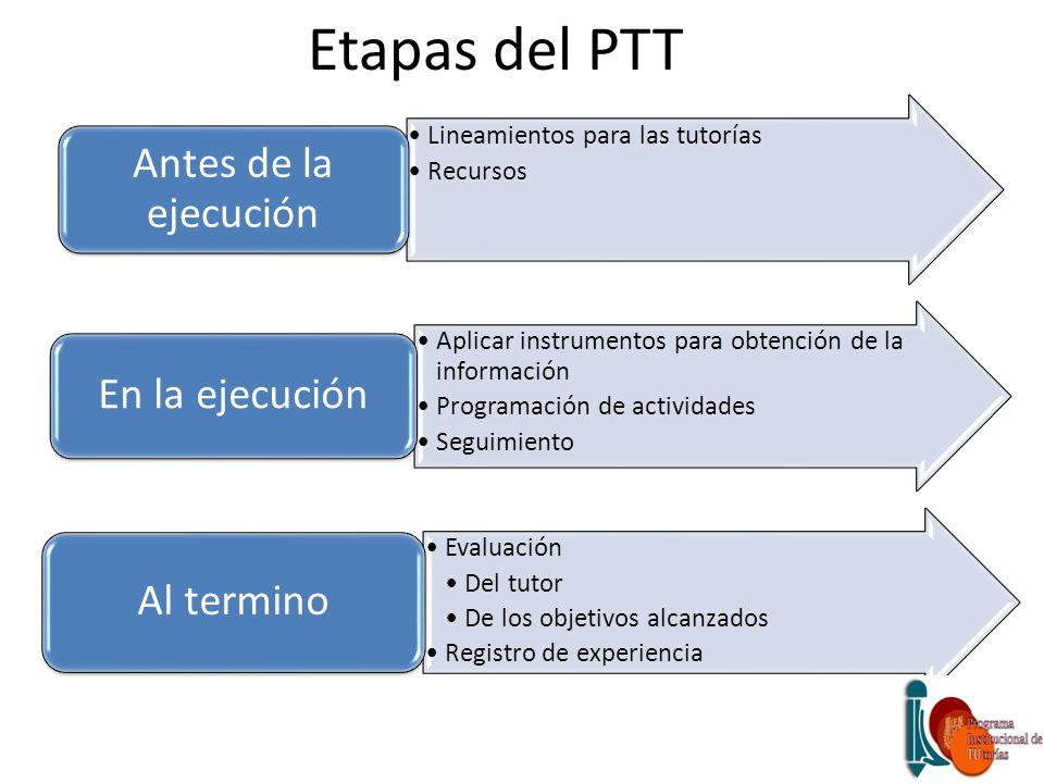 Etapas del PTT Lineamientos para las tutorías Recursos Antes de la ejecución Aplicar instrumentos para obtención de la información Programación de act