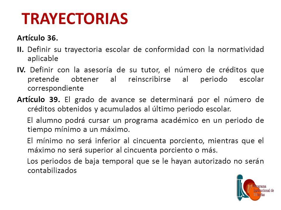 Artículo 36. II. Definir su trayectoria escolar de conformidad con la normatividad aplicable IV. Definir con la asesoría de su tutor, el número de cré