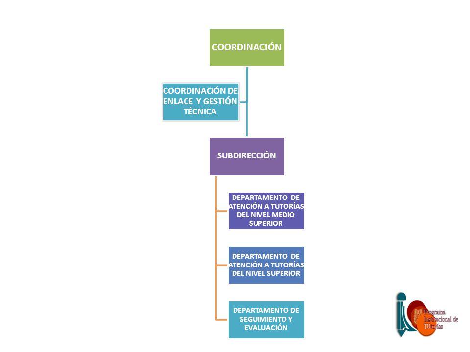 Capítulo 1 Disposiciones Generales Capítulo 2Del Ingreso Capítulo 3 De la equivalencia o revalidación de estudios Capítulo 4 De las modalidades educativas Capítulo 5 De los Programas Académicos Capítulo 6 De la Trayectoria Escolar Capítulo 7De la Movilidad Académica Capítulo 8Del Egreso y la Certificación Capítulo 9Del Recurso de Consideración El alumno al iniciar su trayectoria escolar Recibirá por parte de la unidad académica Donde se encuentra inscrito información Relativa al programa académico que cursará