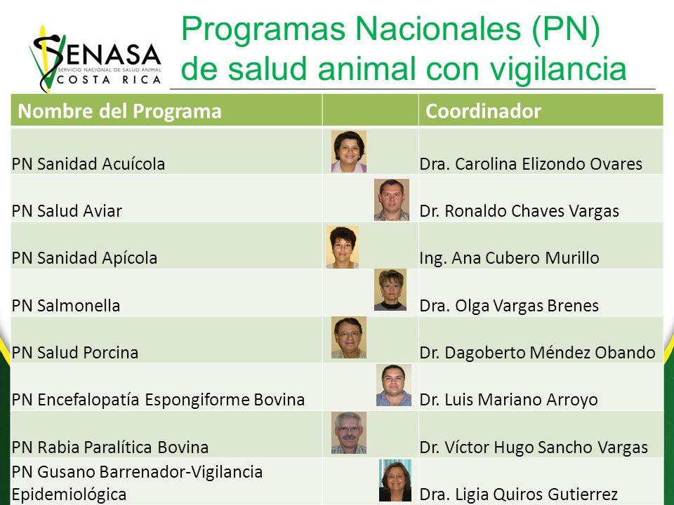 Ejecutores de la vigilancia Direcciones Regionales con apoyo de Programas Nacionales