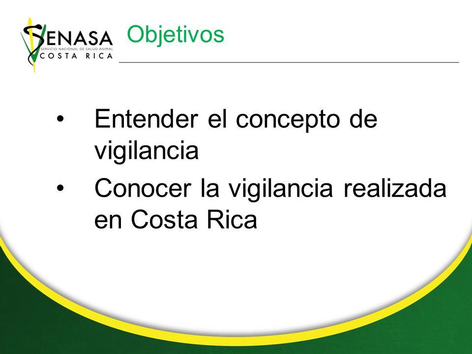 1. Que es vigilancia?